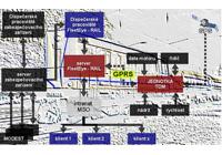 Gps monitoring des verkehrs von lokomotiven